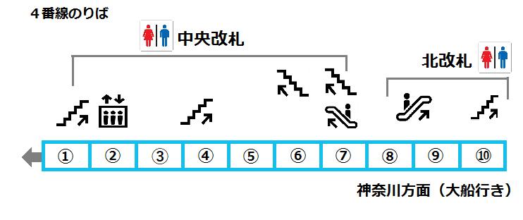f:id:yukik8er:20170805130612p:plain