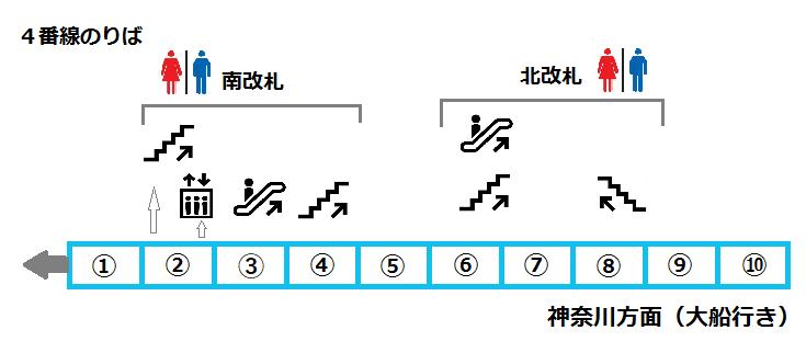 f:id:yukik8er:20170805144653p:plain