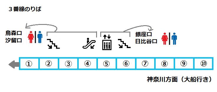 f:id:yukik8er:20170805173522p:plain