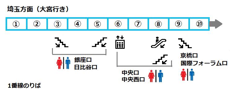 f:id:yukik8er:20170805221025p:plain
