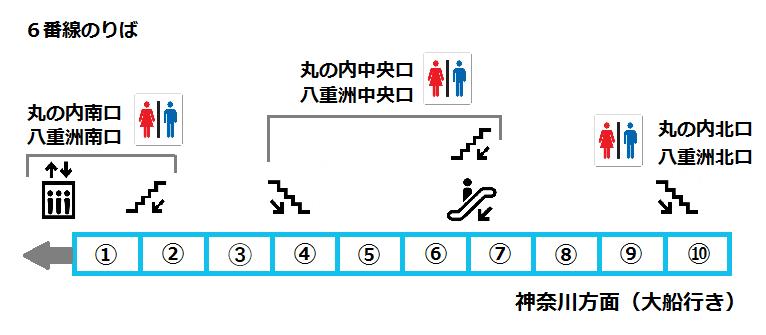 f:id:yukik8er:20170805224735p:plain