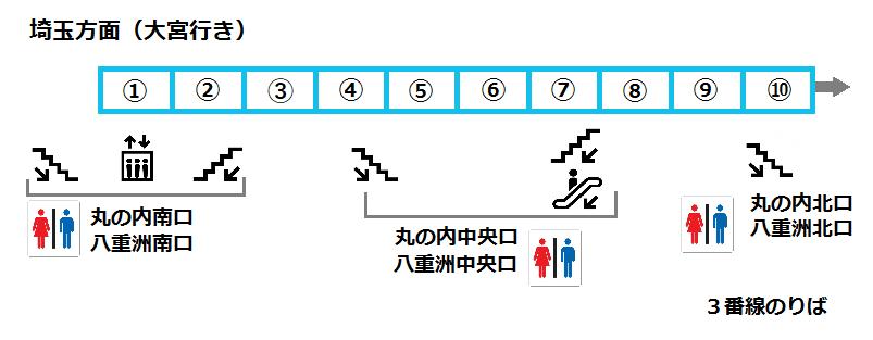 f:id:yukik8er:20170805230419p:plain