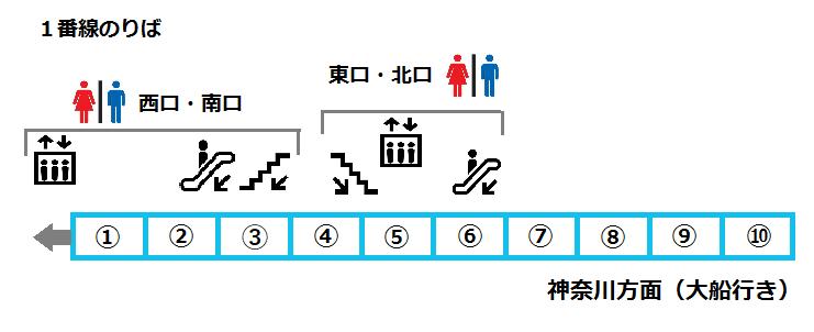 f:id:yukik8er:20170806072050p:plain