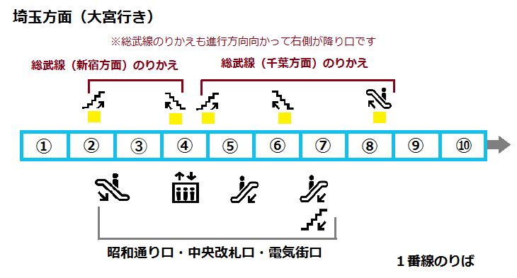 f:id:yukik8er:20170806084305p:plain