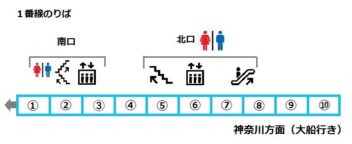 f:id:yukik8er:20170806101917p:plain