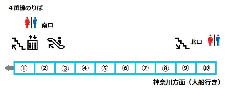 f:id:yukik8er:20170806132449p:plain