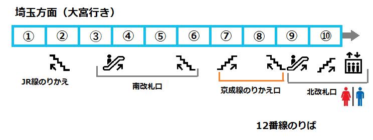 f:id:yukik8er:20170806134439p:plain