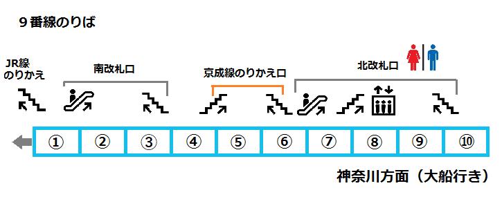 f:id:yukik8er:20170806141206p:plain