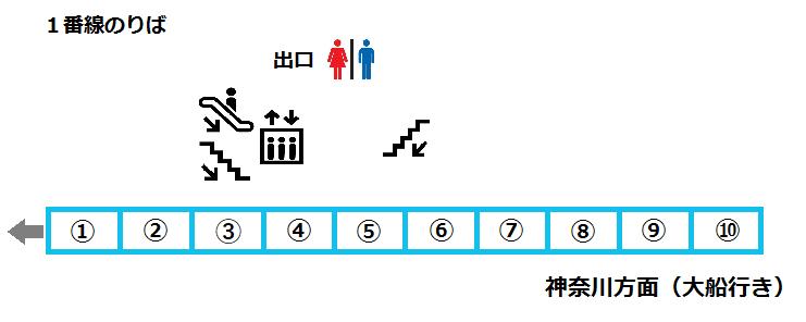 f:id:yukik8er:20170806142302p:plain