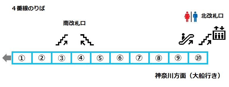 f:id:yukik8er:20170806143532p:plain