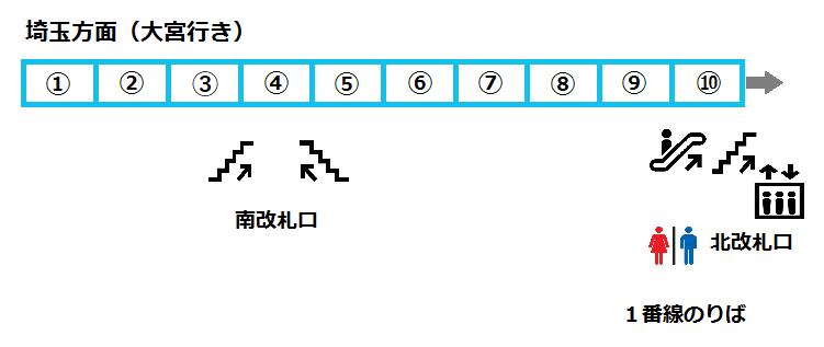 f:id:yukik8er:20170806144301p:plain