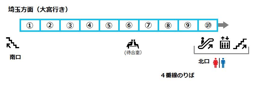 f:id:yukik8er:20170806164044p:plain