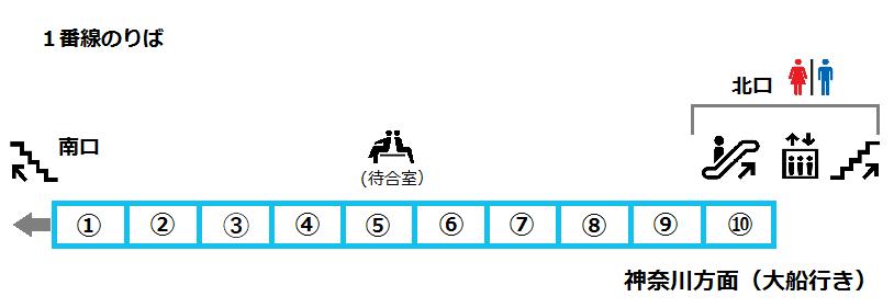 f:id:yukik8er:20170806165416p:plain