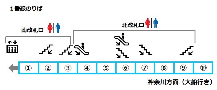 f:id:yukik8er:20170806172327p:plain