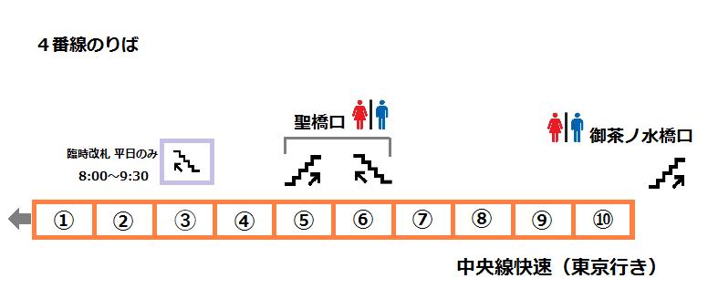f:id:yukik8er:20170812184930p:plain