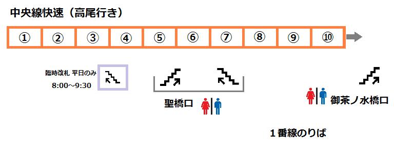 f:id:yukik8er:20170812190413p:plain