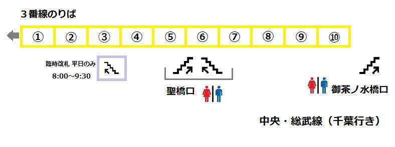 f:id:yukik8er:20170812192249p:plain
