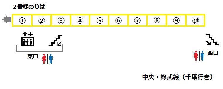 f:id:yukik8er:20170812224211p:plain