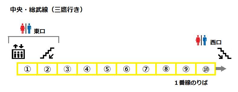 f:id:yukik8er:20170812230245p:plain