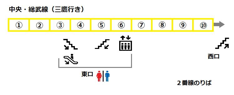 f:id:yukik8er:20170813091231p:plain