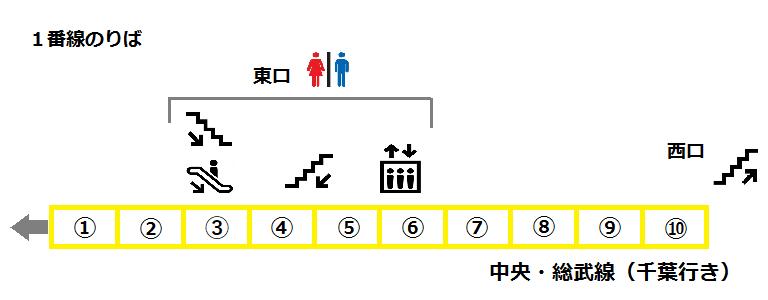 f:id:yukik8er:20170813092144p:plain