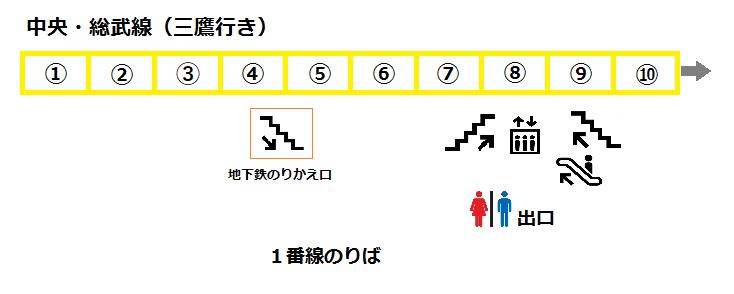 f:id:yukik8er:20170813095344p:plain