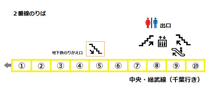 f:id:yukik8er:20170813100224p:plain