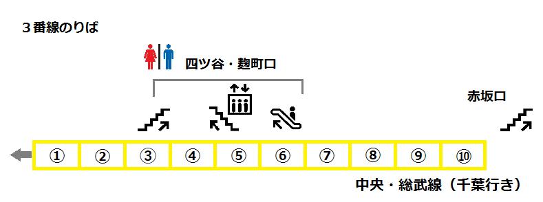 f:id:yukik8er:20170813104141p:plain