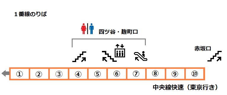 f:id:yukik8er:20170813114810p:plain