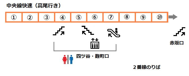 f:id:yukik8er:20170813115249p:plain