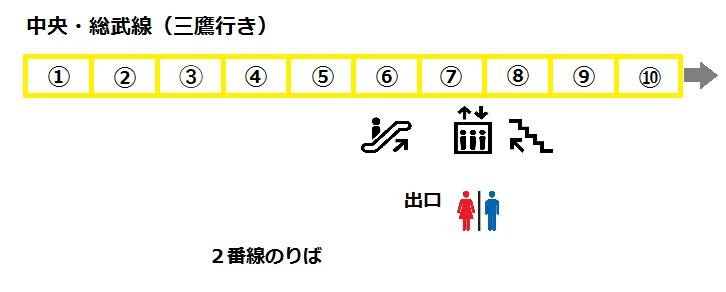 f:id:yukik8er:20170813155313p:plain