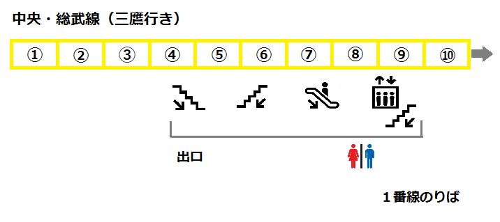 f:id:yukik8er:20170813162130p:plain