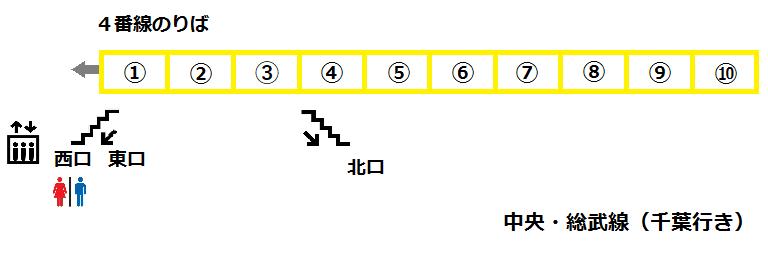 f:id:yukik8er:20170813170759p:plain