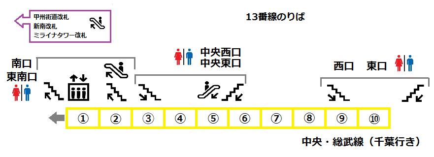 f:id:yukik8er:20170813230838p:plain