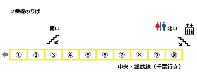 f:id:yukik8er:20170814221106p:plain