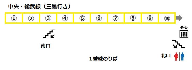 f:id:yukik8er:20170814221613p:plain