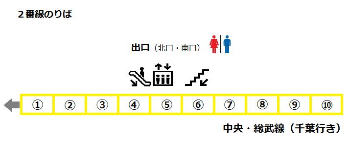 f:id:yukik8er:20170816005816p:plain