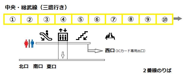 f:id:yukik8er:20170818215522p:plain