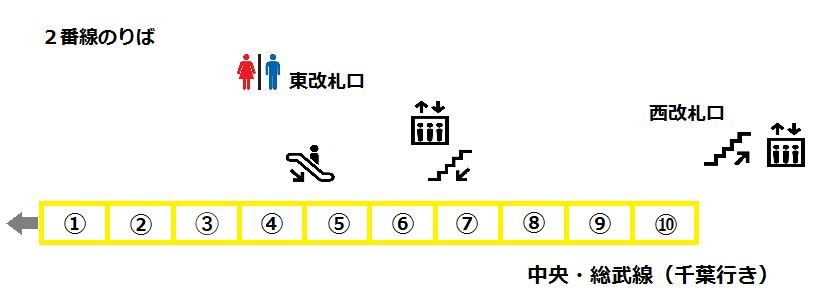 f:id:yukik8er:20170818220007p:plain