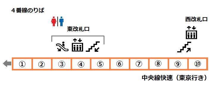 f:id:yukik8er:20170818224728p:plain