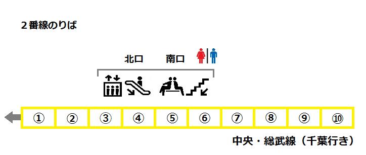 f:id:yukik8er:20170819000311p:plain