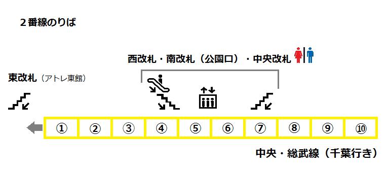 f:id:yukik8er:20170819080240p:plain