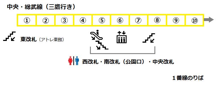 f:id:yukik8er:20170819081411p:plain