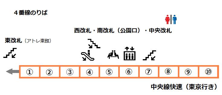 f:id:yukik8er:20170819082302p:plain