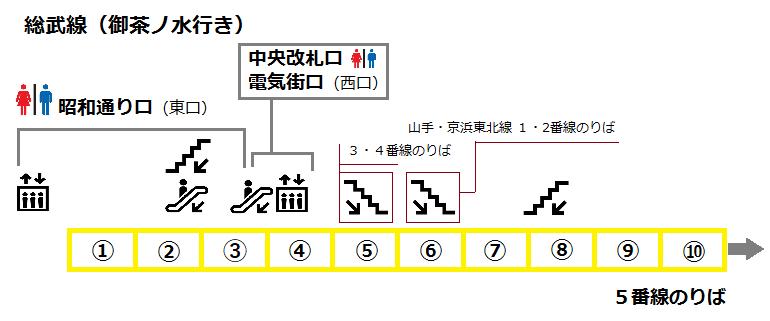 f:id:yukik8er:20170819123804p:plain