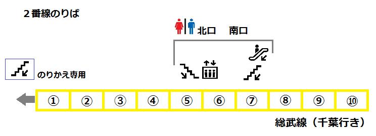 f:id:yukik8er:20170819151110p:plain