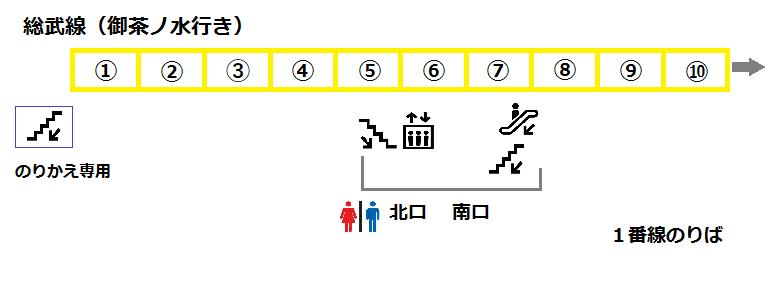 f:id:yukik8er:20170819153629p:plain