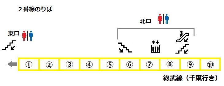 f:id:yukik8er:20170819170024p:plain