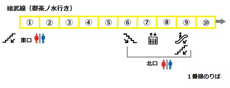 f:id:yukik8er:20170819171021p:plain