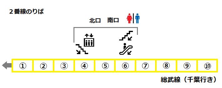 f:id:yukik8er:20170819181817p:plain